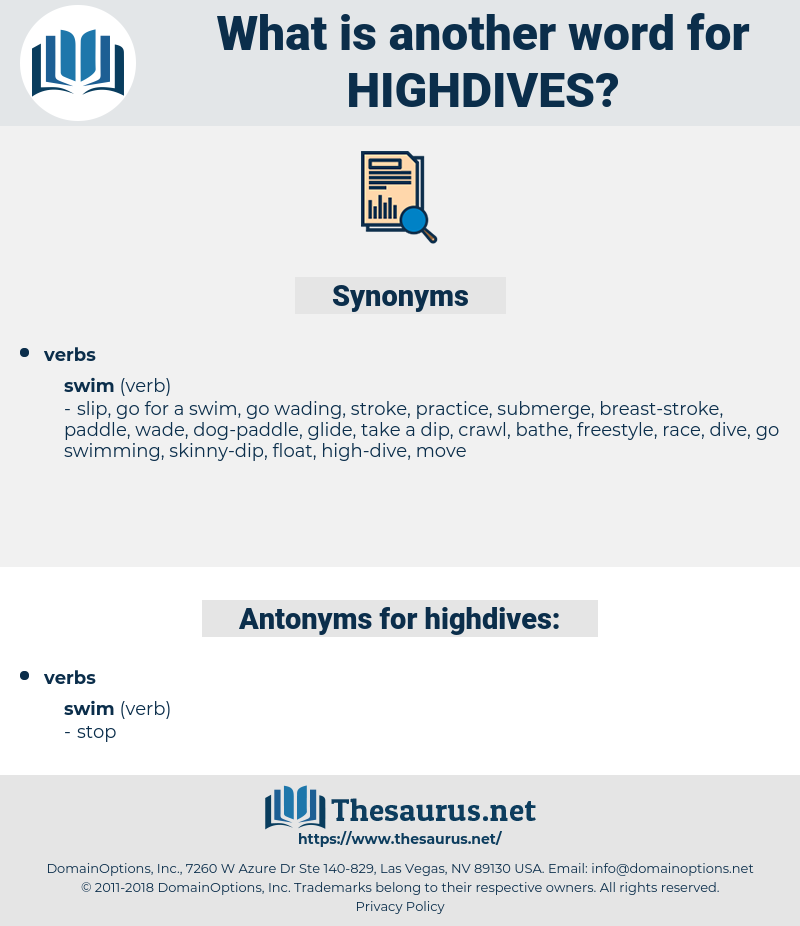 highdives, synonym highdives, another word for highdives, words like highdives, thesaurus highdives