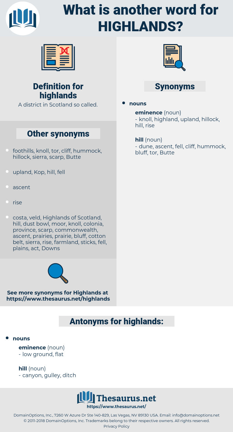 highlands, synonym highlands, another word for highlands, words like highlands, thesaurus highlands