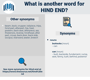 hind end, synonym hind end, another word for hind end, words like hind end, thesaurus hind end