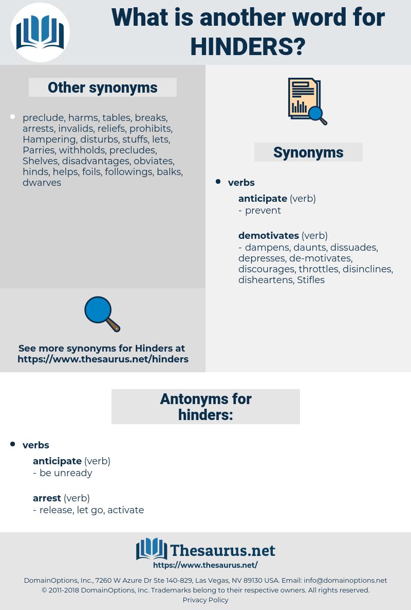 hinders, synonym hinders, another word for hinders, words like hinders, thesaurus hinders