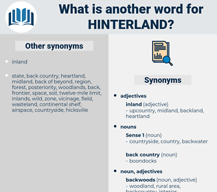 hinterland, synonym hinterland, another word for hinterland, words like hinterland, thesaurus hinterland