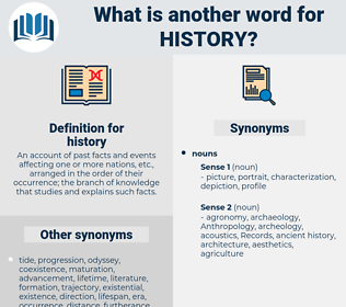 history, synonym history, another word for history, words like history, thesaurus history