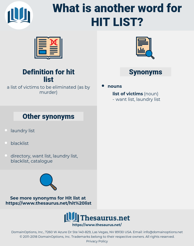 Synonyms for HIT LIST - Thesaurus net