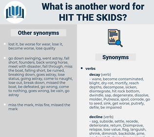 hit the skids, synonym hit the skids, another word for hit the skids, words like hit the skids, thesaurus hit the skids