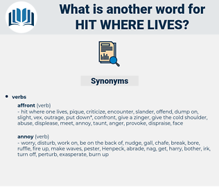 hit where lives, synonym hit where lives, another word for hit where lives, words like hit where lives, thesaurus hit where lives