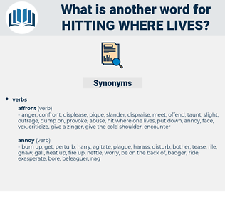 hitting where lives, synonym hitting where lives, another word for hitting where lives, words like hitting where lives, thesaurus hitting where lives