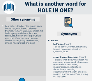 hole in one, synonym hole in one, another word for hole in one, words like hole in one, thesaurus hole in one