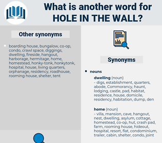hole-in-the-wall, synonym hole-in-the-wall, another word for hole-in-the-wall, words like hole-in-the-wall, thesaurus hole-in-the-wall