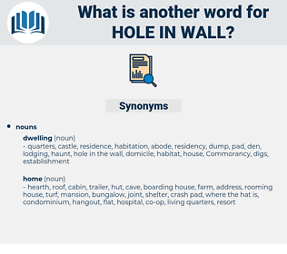 hole in wall, synonym hole in wall, another word for hole in wall, words like hole in wall, thesaurus hole in wall