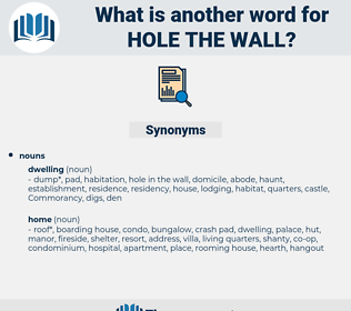 hole the wall, synonym hole the wall, another word for hole the wall, words like hole the wall, thesaurus hole the wall