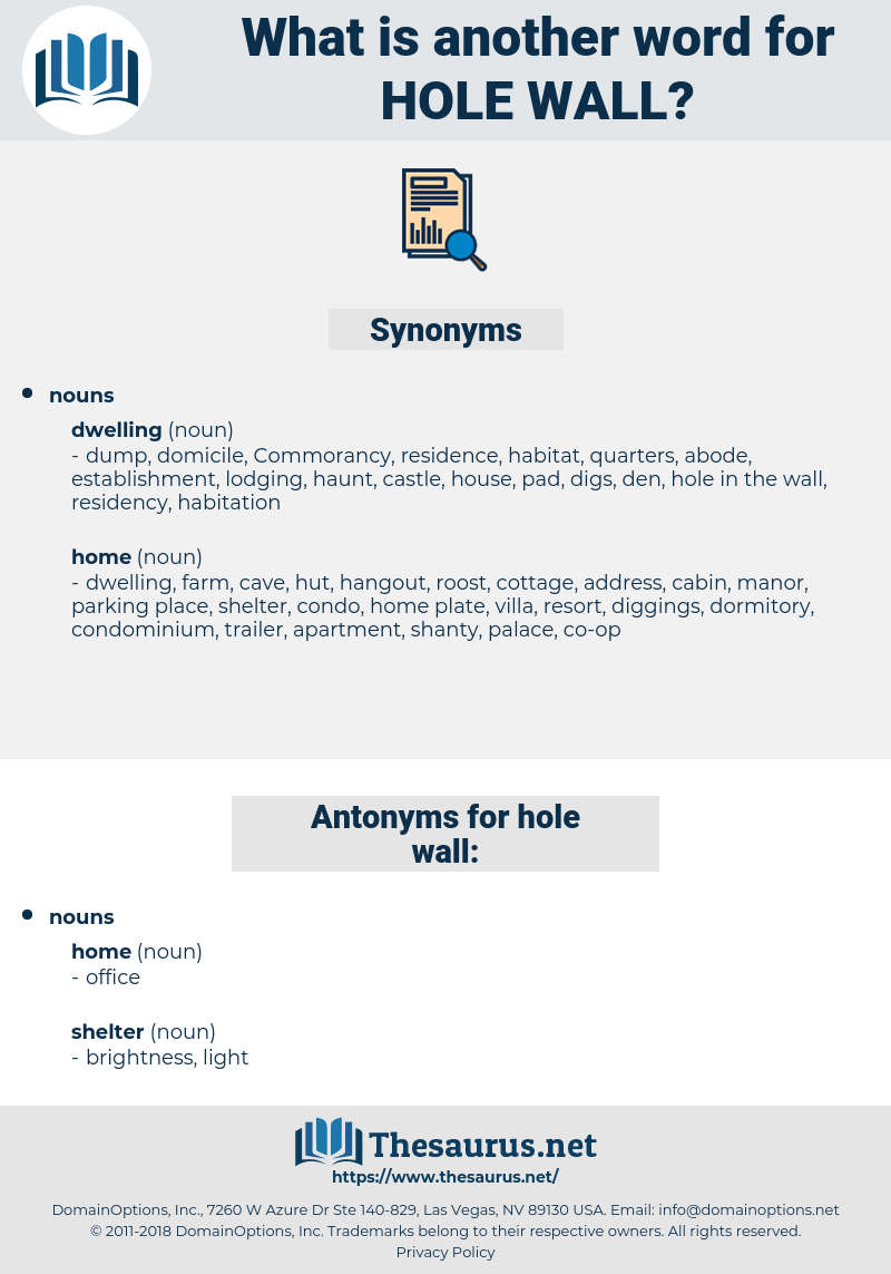 hole wall, synonym hole wall, another word for hole wall, words like hole wall, thesaurus hole wall
