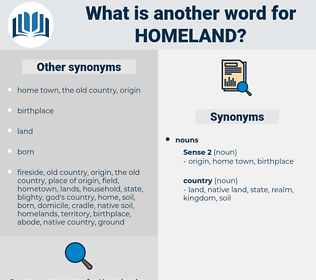 homeland, synonym homeland, another word for homeland, words like homeland, thesaurus homeland