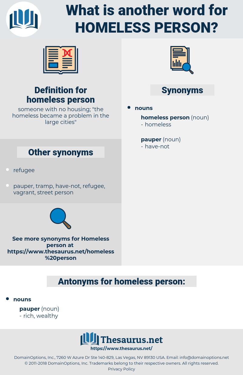 Synonyms for HOMELESS PERSON, Antonyms for HOMELESS PERSON
