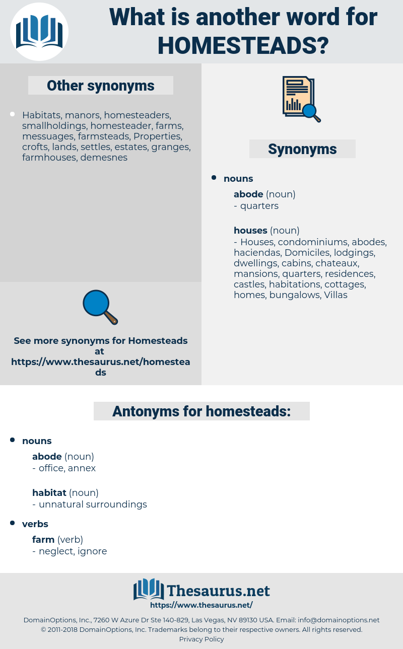 homesteads, synonym homesteads, another word for homesteads, words like homesteads, thesaurus homesteads