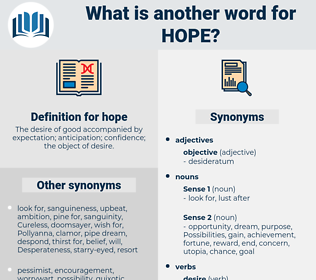 hope, synonym hope, another word for hope, words like hope, thesaurus hope
