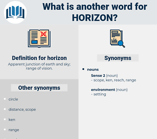 horizon, synonym horizon, another word for horizon, words like horizon, thesaurus horizon
