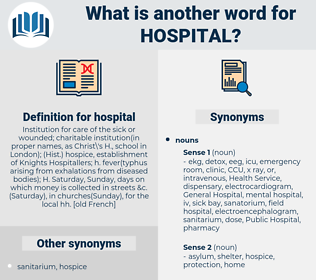 hospital, synonym hospital, another word for hospital, words like hospital, thesaurus hospital