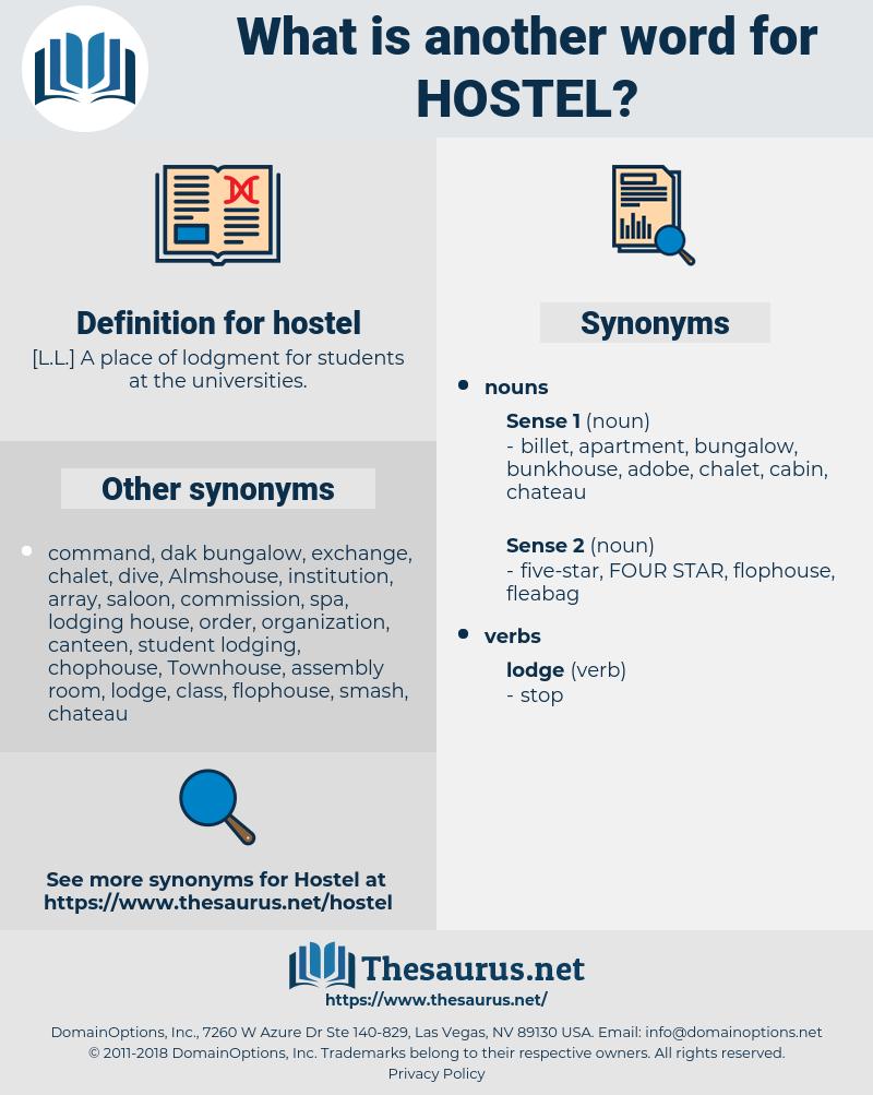 hostel, synonym hostel, another word for hostel, words like hostel, thesaurus hostel