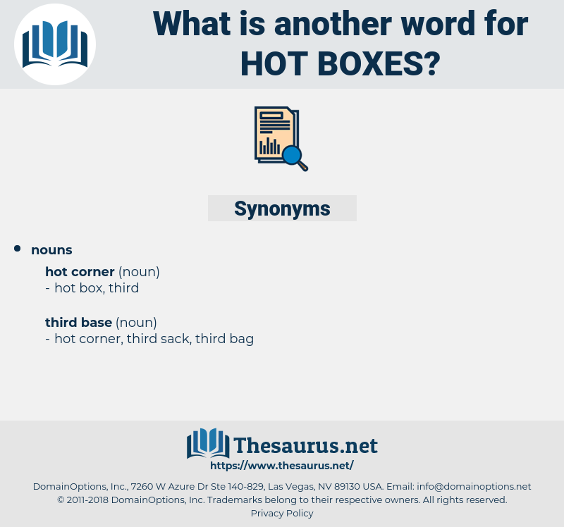 hot boxes, synonym hot boxes, another word for hot boxes, words like hot boxes, thesaurus hot boxes