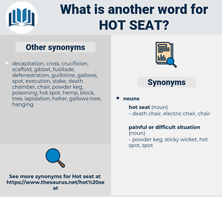 hot seat, synonym hot seat, another word for hot seat, words like hot seat, thesaurus hot seat