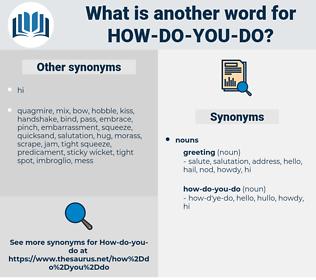 how-do-you-do, synonym how-do-you-do, another word for how-do-you-do, words like how-do-you-do, thesaurus how-do-you-do