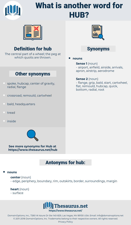 hub, synonym hub, another word for hub, words like hub, thesaurus hub