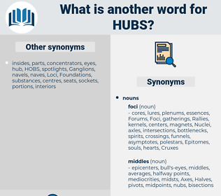 hubs, synonym hubs, another word for hubs, words like hubs, thesaurus hubs