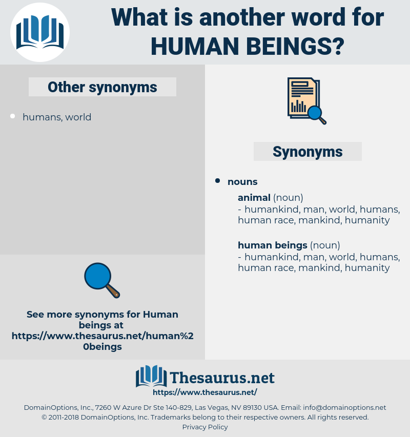 human beings, synonym human beings, another word for human beings, words like human beings, thesaurus human beings