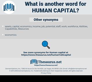 Human Capital, synonym Human Capital, another word for Human Capital, words like Human Capital, thesaurus Human Capital