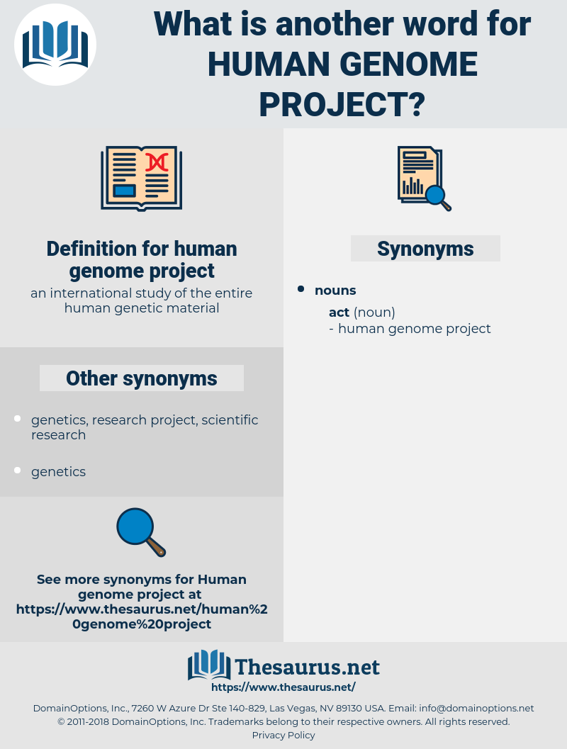 human genome project, synonym human genome project, another word for human genome project, words like human genome project, thesaurus human genome project