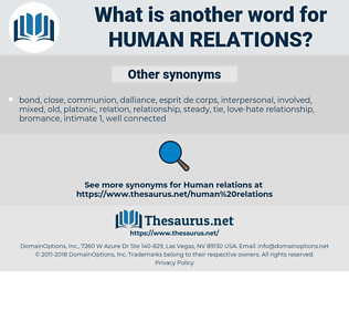 human relations, synonym human relations, another word for human relations, words like human relations, thesaurus human relations