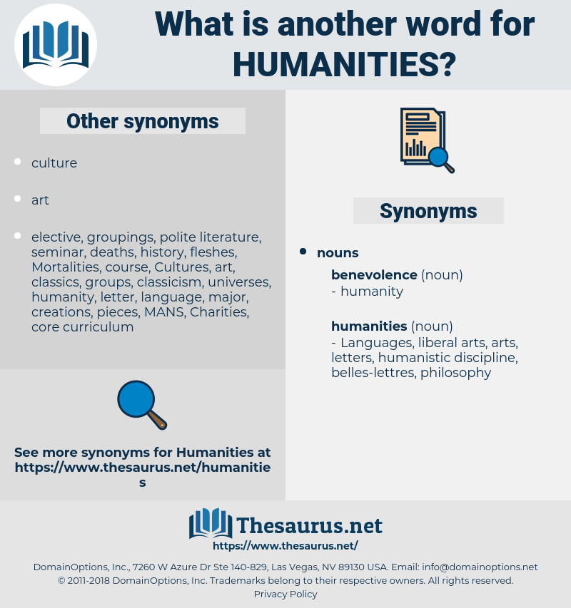 humanities, synonym humanities, another word for humanities, words like humanities, thesaurus humanities