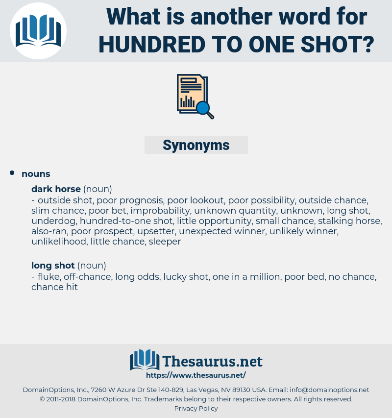 hundred-to-one shot, synonym hundred-to-one shot, another word for hundred-to-one shot, words like hundred-to-one shot, thesaurus hundred-to-one shot