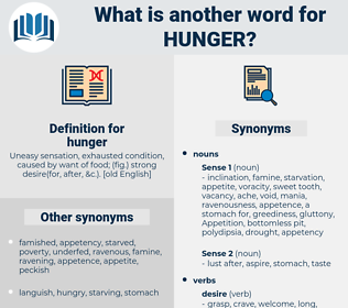 hunger, synonym hunger, another word for hunger, words like hunger, thesaurus hunger