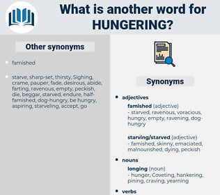 Hungering, synonym Hungering, another word for Hungering, words like Hungering, thesaurus Hungering