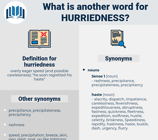hurriedness, synonym hurriedness, another word for hurriedness, words like hurriedness, thesaurus hurriedness
