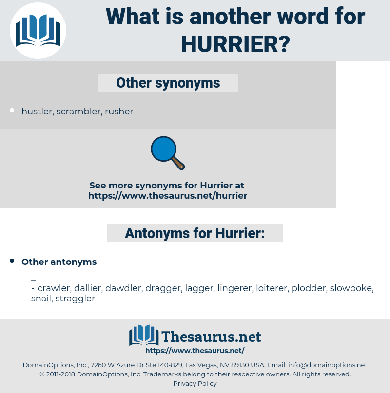 Hurrier, synonym Hurrier, another word for Hurrier, words like Hurrier, thesaurus Hurrier