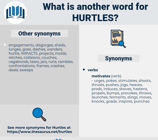 hurtles, synonym hurtles, another word for hurtles, words like hurtles, thesaurus hurtles