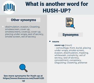 hush up, synonym hush up, another word for hush up, words like hush up, thesaurus hush up