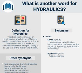 hydraulics, synonym hydraulics, another word for hydraulics, words like hydraulics, thesaurus hydraulics