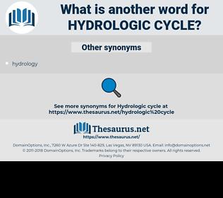 hydrologic cycle, synonym hydrologic cycle, another word for hydrologic cycle, words like hydrologic cycle, thesaurus hydrologic cycle