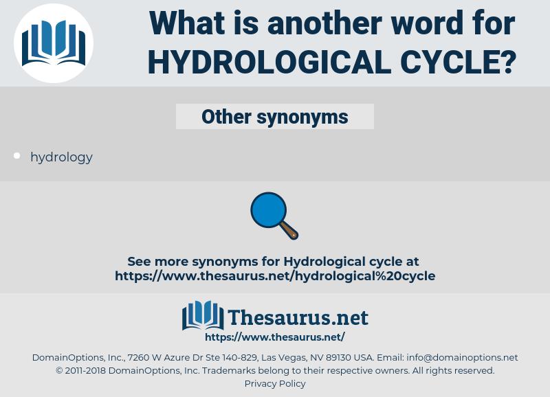hydrological cycle, synonym hydrological cycle, another word for hydrological cycle, words like hydrological cycle, thesaurus hydrological cycle