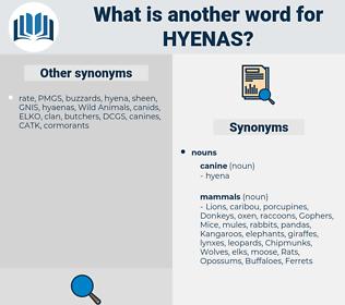 Hyenas, synonym Hyenas, another word for Hyenas, words like Hyenas, thesaurus Hyenas