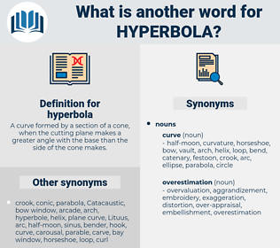 hyperbola, synonym hyperbola, another word for hyperbola, words like hyperbola, thesaurus hyperbola
