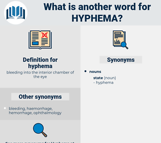 hyphema, synonym hyphema, another word for hyphema, words like hyphema, thesaurus hyphema