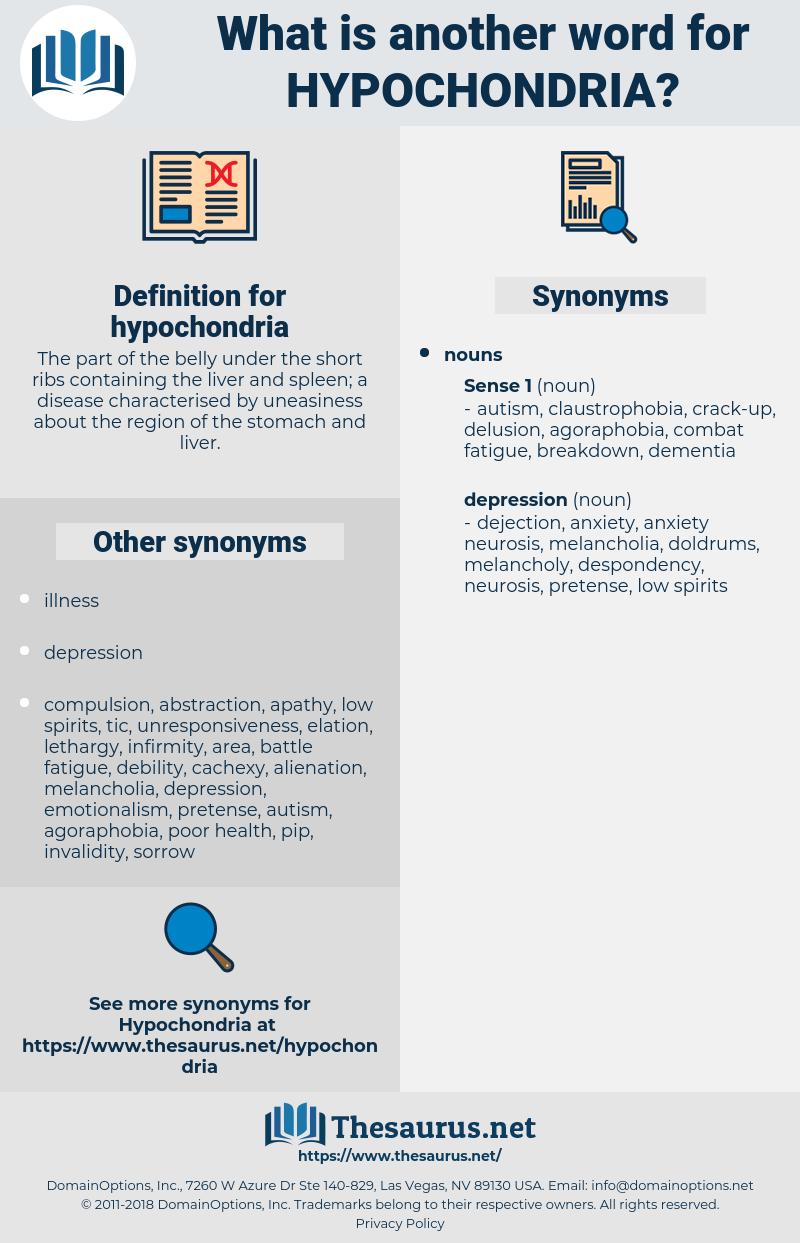 hypochondria, synonym hypochondria, another word for hypochondria, words like hypochondria, thesaurus hypochondria