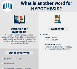 hypothesis, synonym hypothesis, another word for hypothesis, words like hypothesis, thesaurus hypothesis