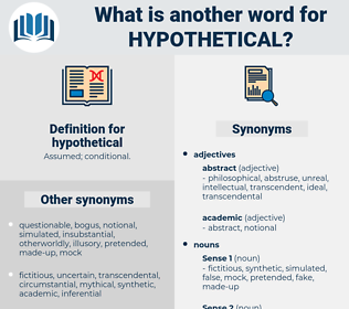 hypothetical, synonym hypothetical, another word for hypothetical, words like hypothetical, thesaurus hypothetical