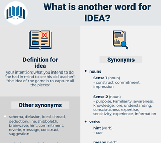 idea, synonym idea, another word for idea, words like idea, thesaurus idea