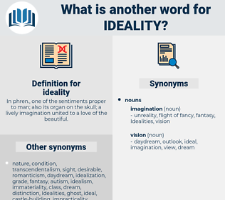 ideality, synonym ideality, another word for ideality, words like ideality, thesaurus ideality
